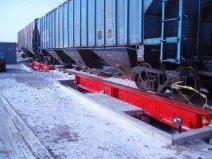 Kanawha Scales train scale